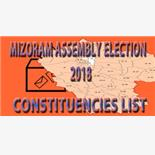 MIZORAM ASSEMBLY ELECTION 2018: एग्जिट प...